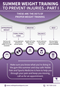 Noble-Infographic