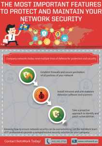 NetsWork-New-Infographic